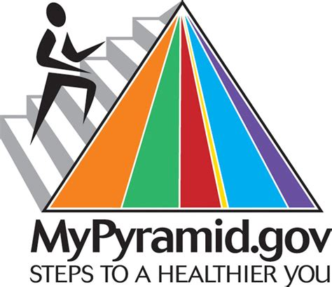 Food Pyramid Being Replaced With Plate-Shaped Logo - The