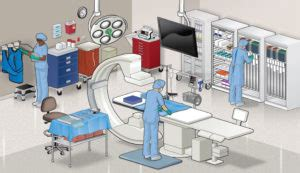 Cath Lab | Product Categories | Medline Capital