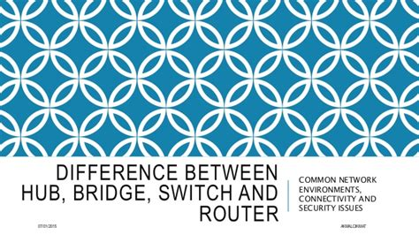difference between hub, bridge, switch and router