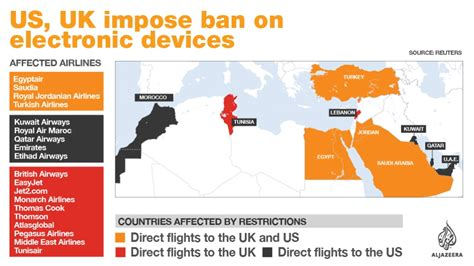 Frustration as cabin electronics ban comes into force