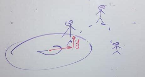 angular momentum - Why does jumping off a merry go round