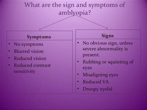 Introduction, Assessment and Management of Amblyopia