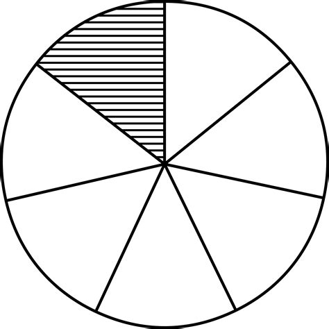 Fraction Pie Divided into Sevenths   ClipArt ETC
