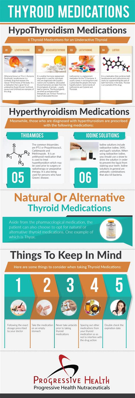 6 Thyroid Medications for an Underactive Thyroid
